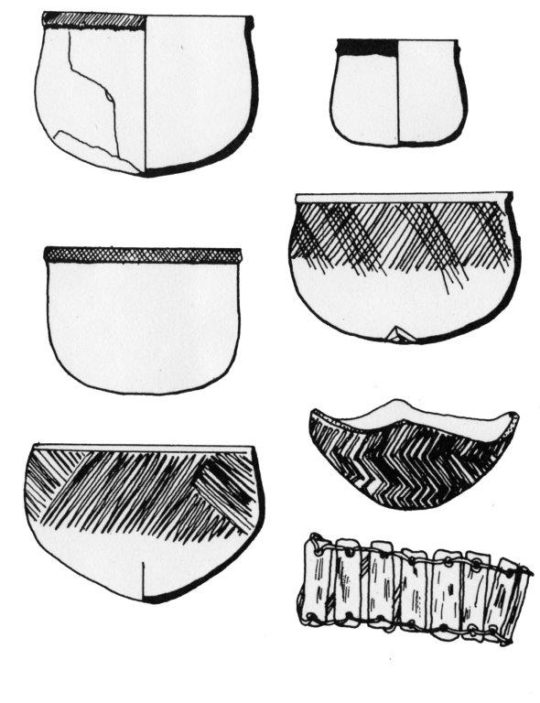 Pfannengräber-Keramik