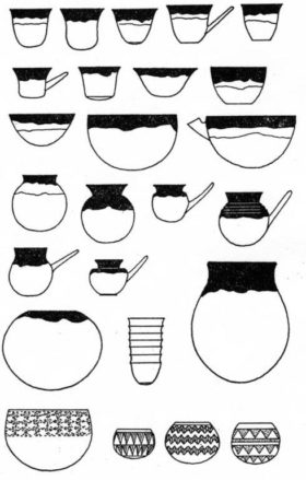 Kerma pottery