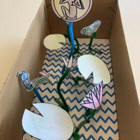 """Ein Schuhkarten mit Lotosblumen und ägyptische Götter aus Papier, die mit Hilfe von Pfeifenreiniger im Karton """"schweben""""."""